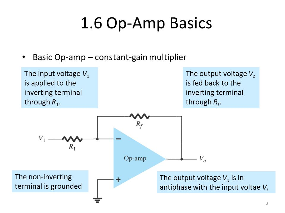 1.6 Op-Amp Basics Basic Op-amp – constant-gain multiplier 3 The input voltage V 1 is applied to the inverting terminal through R 1.