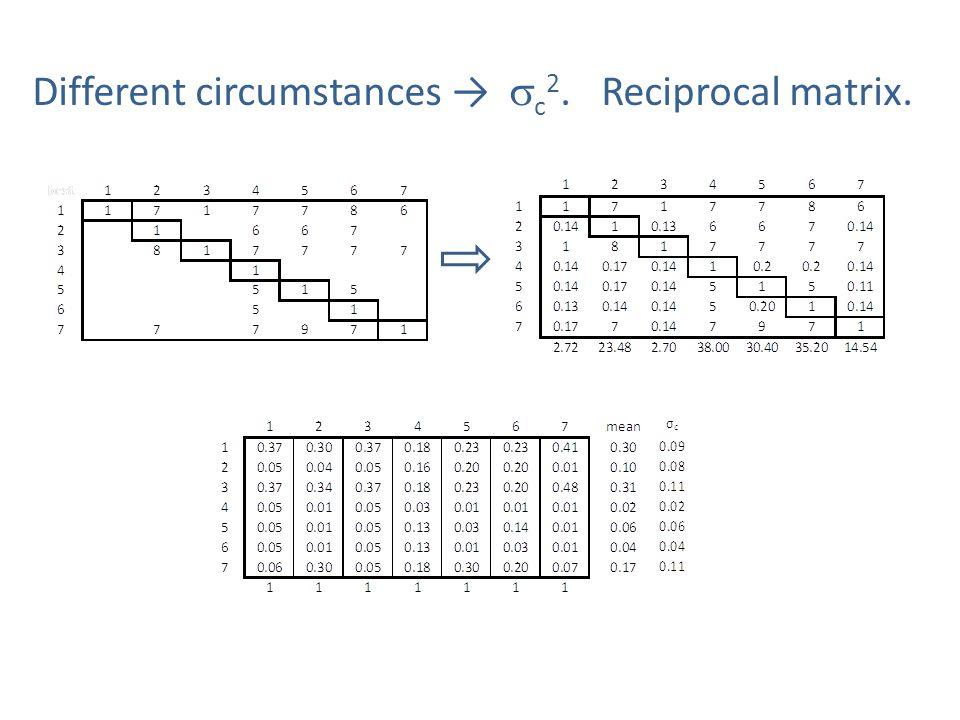 Different circumstances →  c 2. Reciprocal matrix.