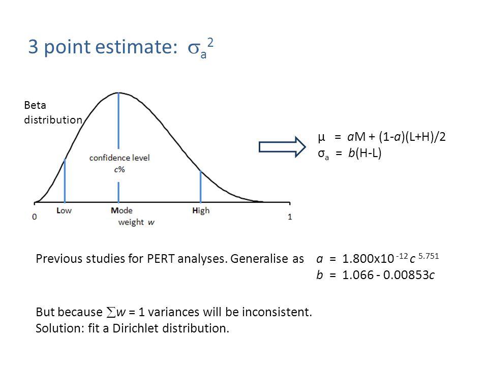 3 point estimate:  a 2 μ = aM + (1-a)(L+H)/2 σ a = b(H-L) Previous studies for PERT analyses.
