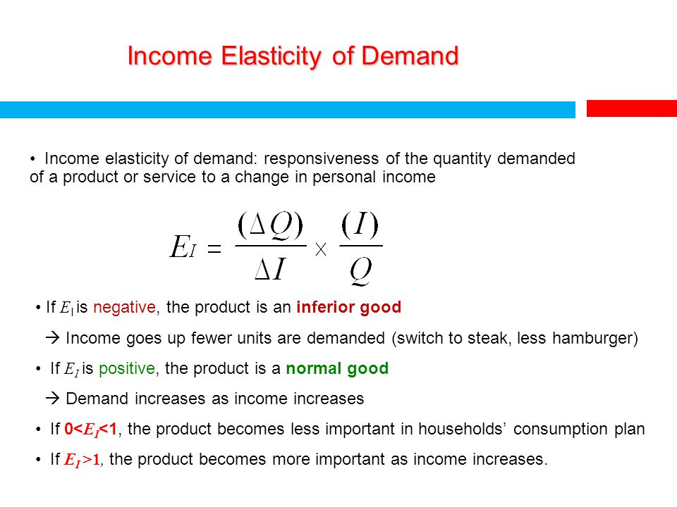 Cross-Price Elasticity of Demand Cross price elasticity of demand: responsiveness of demand for a product to a change in the price of another product If E C is negative, the two products are complementary If E C is positive, the two products are substitutes