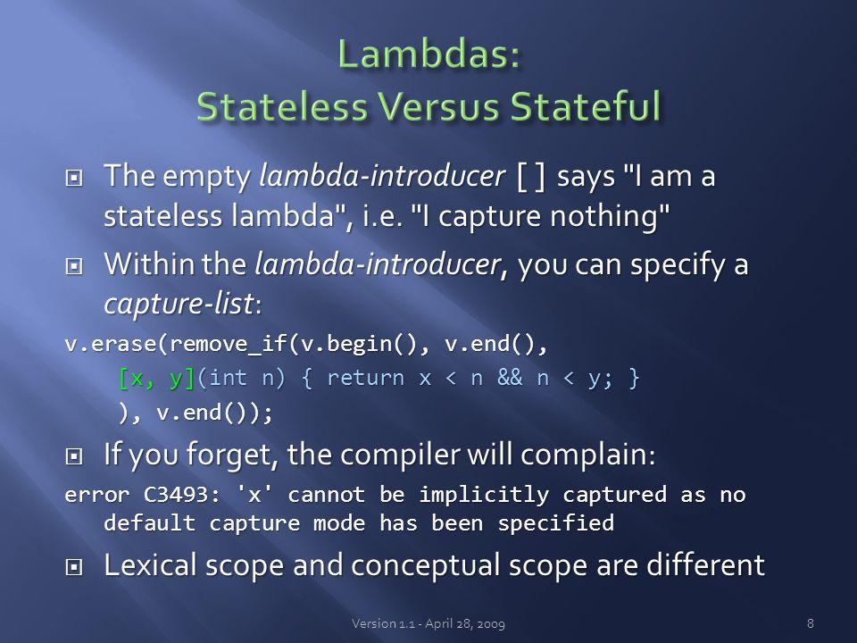  The empty lambda-introducer [] says I am a stateless lambda , i.e.