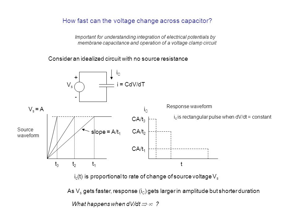 How fast can the voltage change across capacitor.