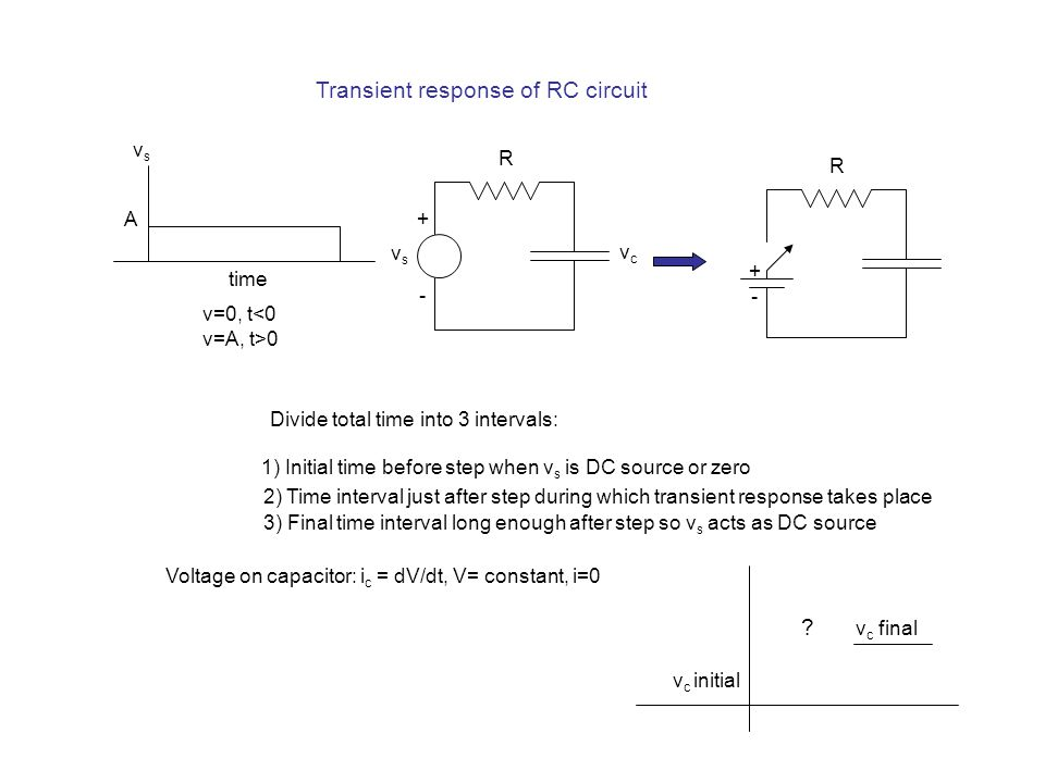 Transient response of RC circuit vsvs A time v=0, t<0 v=A, t>0 vsvs vcvc + - R + - R Divide total time into 3 intervals: 1) Initial time before step when v s is DC source or zero 2) Time interval just after step during which transient response takes place 3) Final time interval long enough after step so v s acts as DC source Voltage on capacitor: i c = dV/dt, V= constant, i=0 v c initial v c final ?