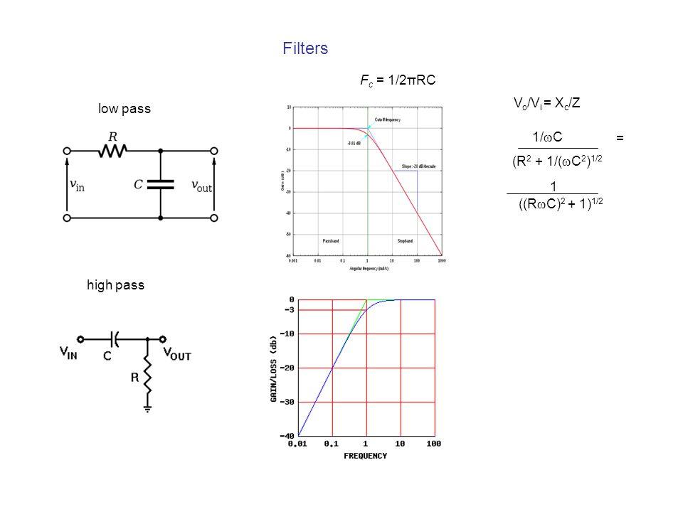 Filters F c = 1/2πRC low pass high pass V o /V i = X c /Z 1/  C (R 2 + 1/(  C 2 ) 1/2 = 1 ((R  C) 2 + 1) 1/2