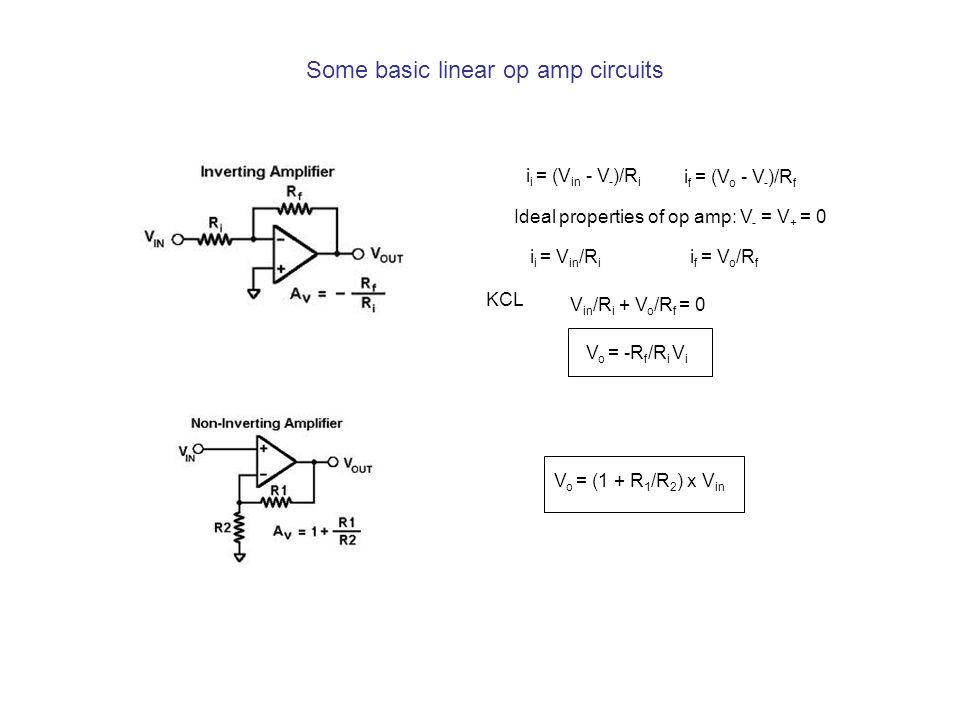 Some basic linear op amp circuits i i = (V in - V - )/R i i f = (V o - V - )/R f Ideal properties of op amp: V - = V + = 0 i i = V in /R i i f = V o /R f KCL V in /R i + V o /R f = 0 V o = -R f /R i V i V o = (1 + R 1 /R 2 ) x V in