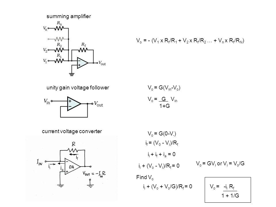 summing amplifier unity gain voltage follower current voltage converter V o = - (V 1 x R f /R 1 + V 2 x R f /R 2 … + V n x R f /R N ) V o = G(0-V - ) i f = (V 0 - V i )/R f ifif i iaia i i + i f + i a = 0 i i + (V o + V o /G)/R f = 0 V o = GV i or V i = V o /G Find V o i i + (V o - V i )/R f = 0 V o = -i i R f 1 + 1/G V o = G(V in -V o ) V o = G 1+G V in