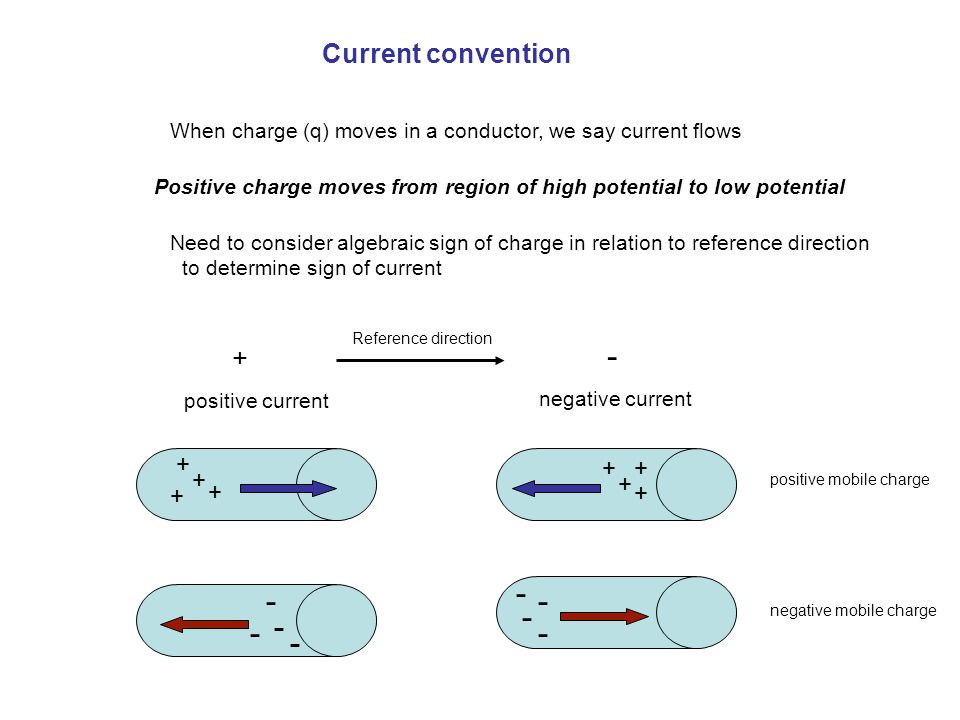 Current convention When charge (q) moves in a conductor, we say current flows Positive charge moves from region of high potential to low potential Need to consider algebraic sign of charge in relation to reference direction to determine sign of current + - Reference direction positive current negative current + + + + + + + + - - - - - - - - positive mobile charge negative mobile charge