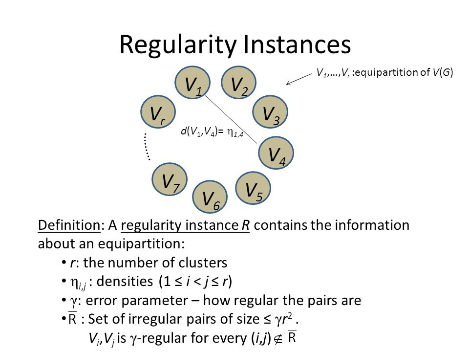 Regularity Instances Definition: A regularity instance R contains the information about an equipartition: r: the number of clusters η i,j : densities (1 ≤ i < j ≤ r) γ : error parameter – how regular the pairs are : Set of irregular pairs of size ≤ γ r 2.