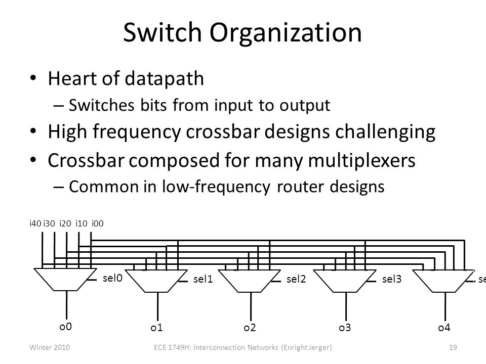 Switch Organization Heart of datapath – Switches bits from input to output High frequency crossbar designs challenging Crossbar composed for many multiplexers – Common in low-frequency router designs i00 i10 i20i30i40 o0 sel0 o1 sel1 o2 sel2 o3 sel3 o4 sel4 Winter 201019ECE 1749H: Interconnection Networks (Enright Jerger)