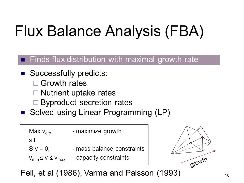 16 Flux Balance Analysis (FBA) Successfully predicts:  Growth rates  Nutrient uptake rates  Byproduct secretion rates Solved using Linear Programmi