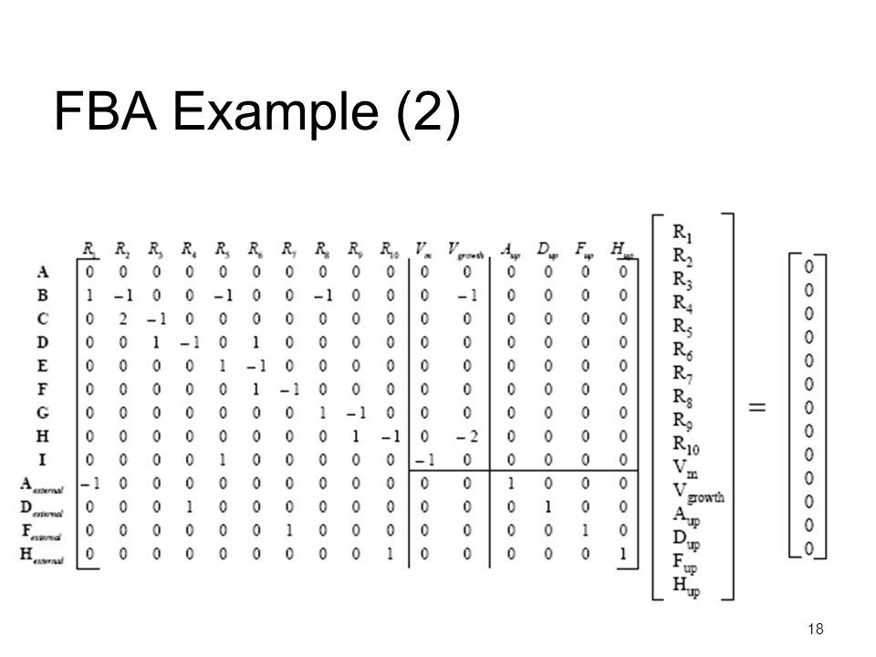 18 FBA Example (2)