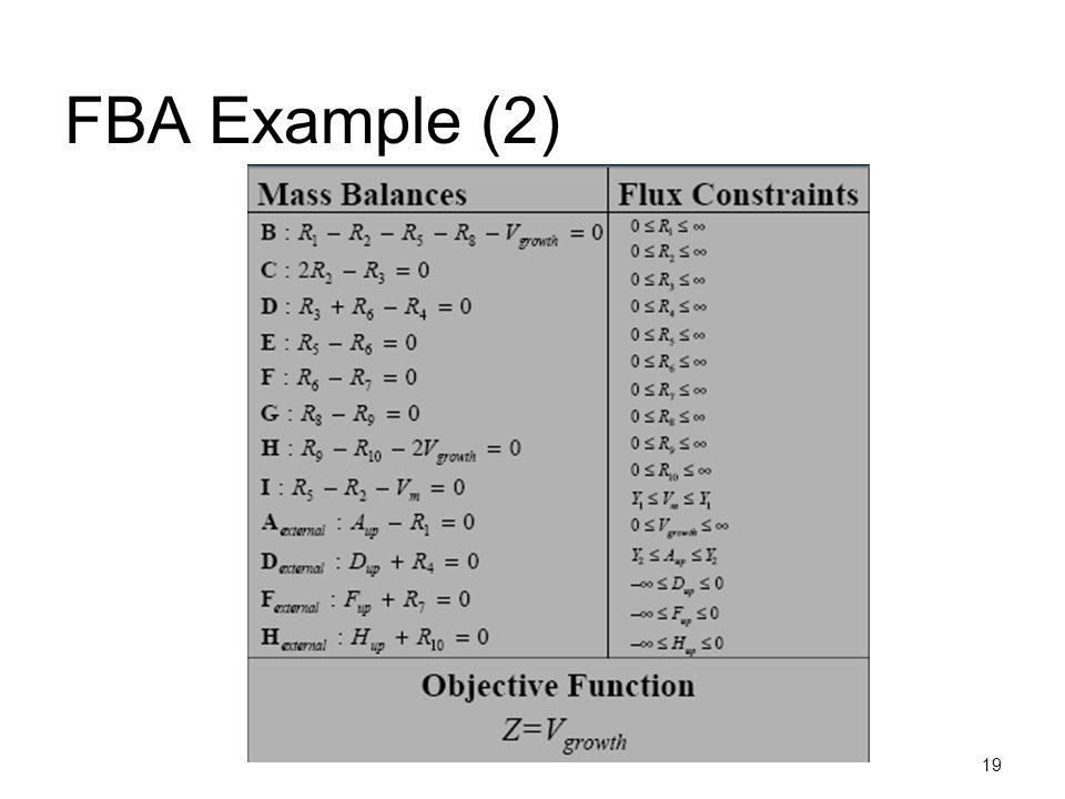 19 FBA Example (2)