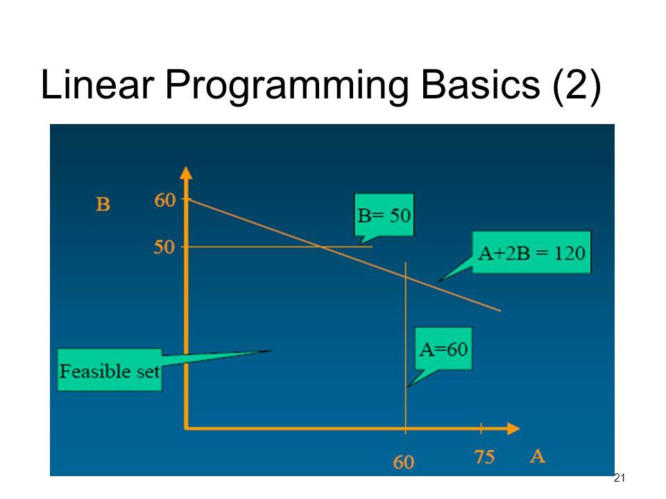 21 Linear Programming Basics (2)