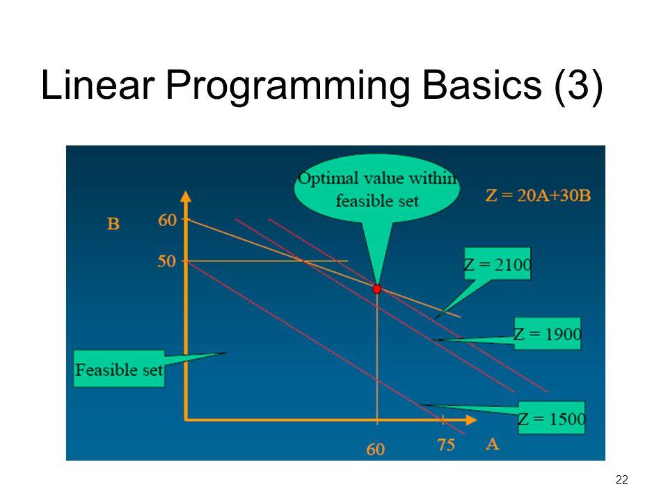 22 Linear Programming Basics (3)