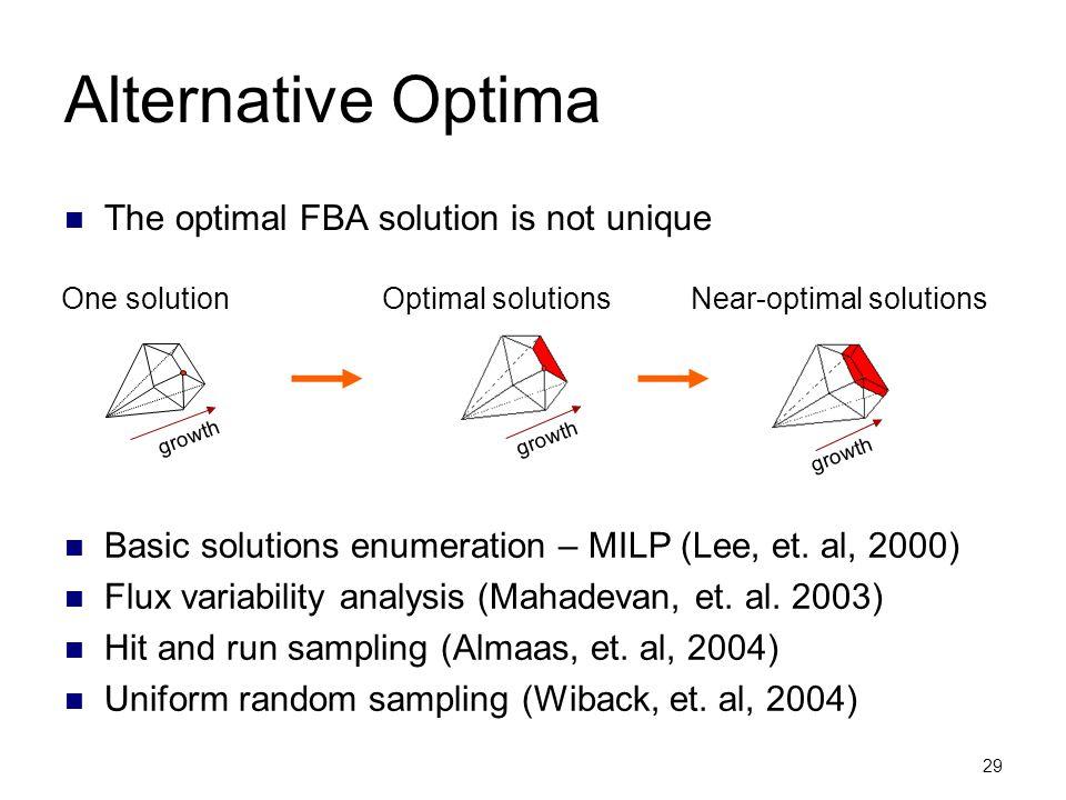 29 Alternative Optima The optimal FBA solution is not unique growth One solution Optimal solutions Near-optimal solutions Basic solutions enumeration