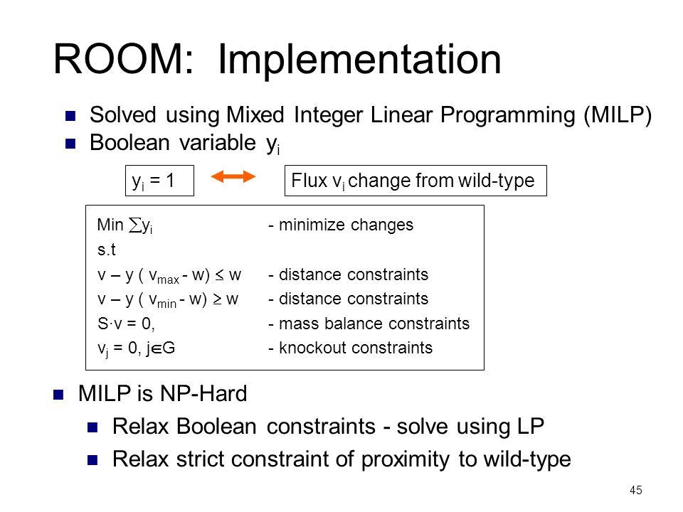 45 ROOM: Implementation Min  y i - minimize changes s.t v – y ( v max - w)  w- distance constraints v – y ( v min - w)  w- distance constraints S∙v