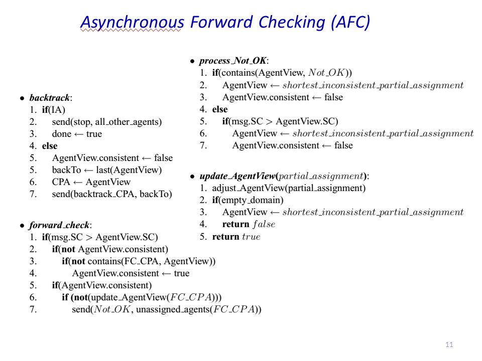 11 Asynchronous Forward Checking (AFC)