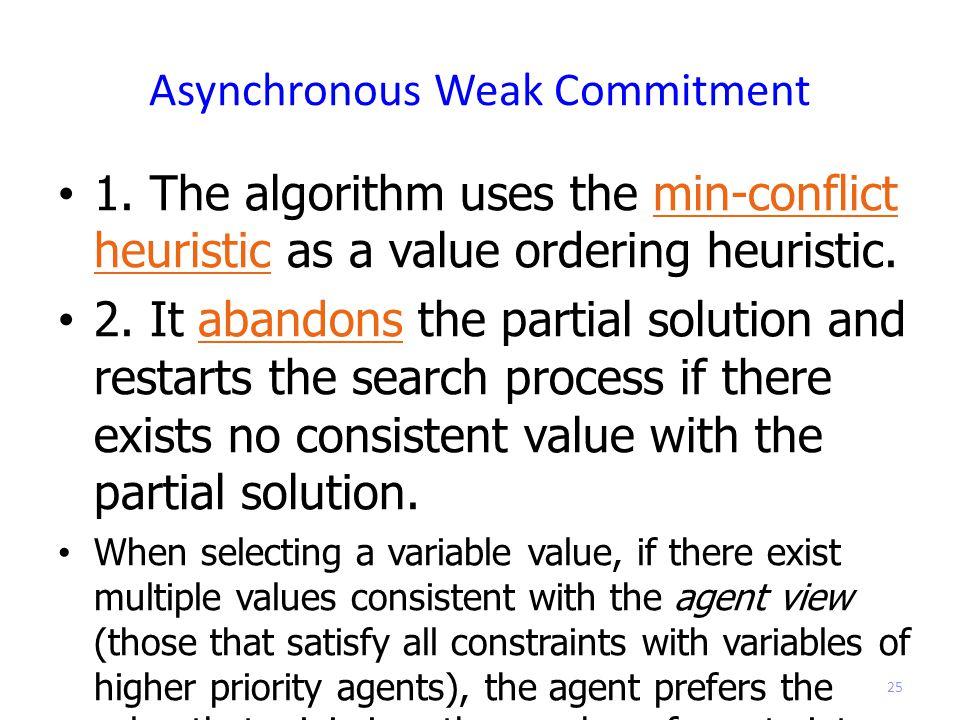 Asynchronous Weak Commitment 1.