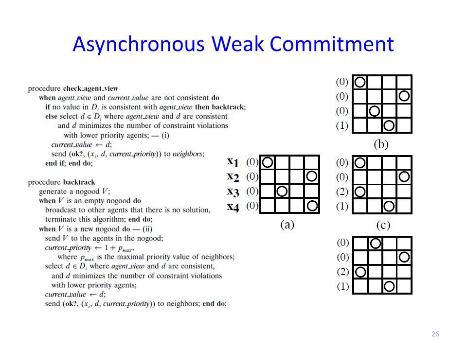 Asynchronous Weak Commitment 26