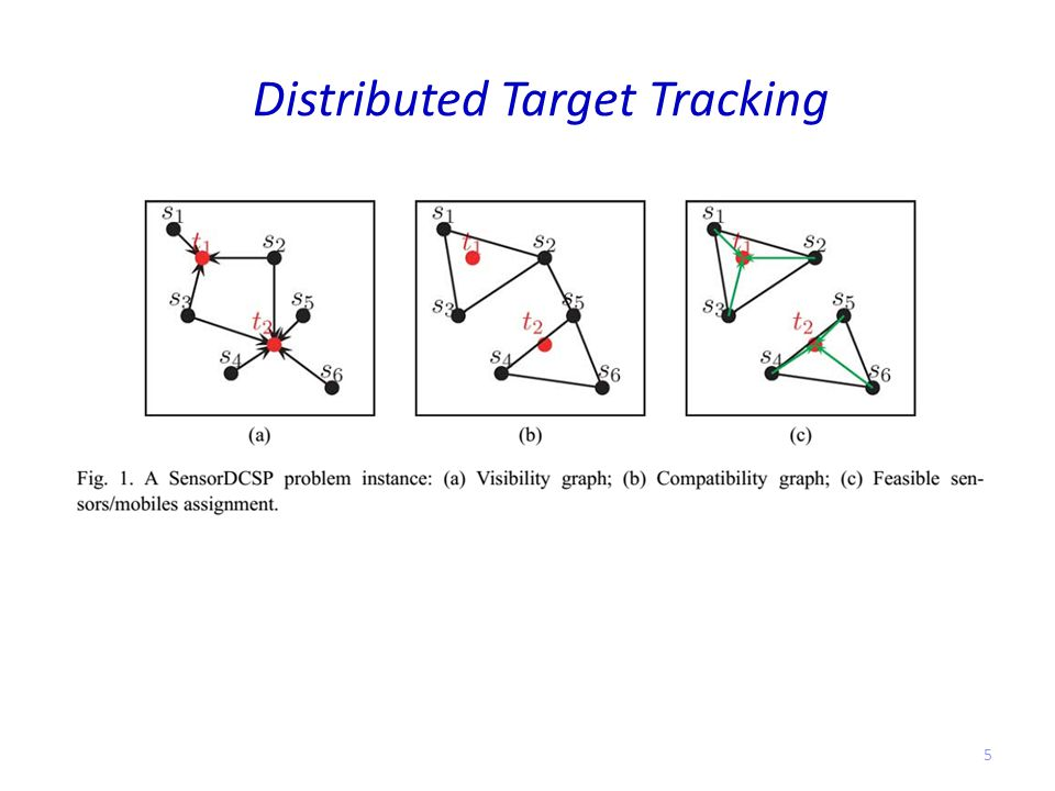 Distributed Target Tracking 5