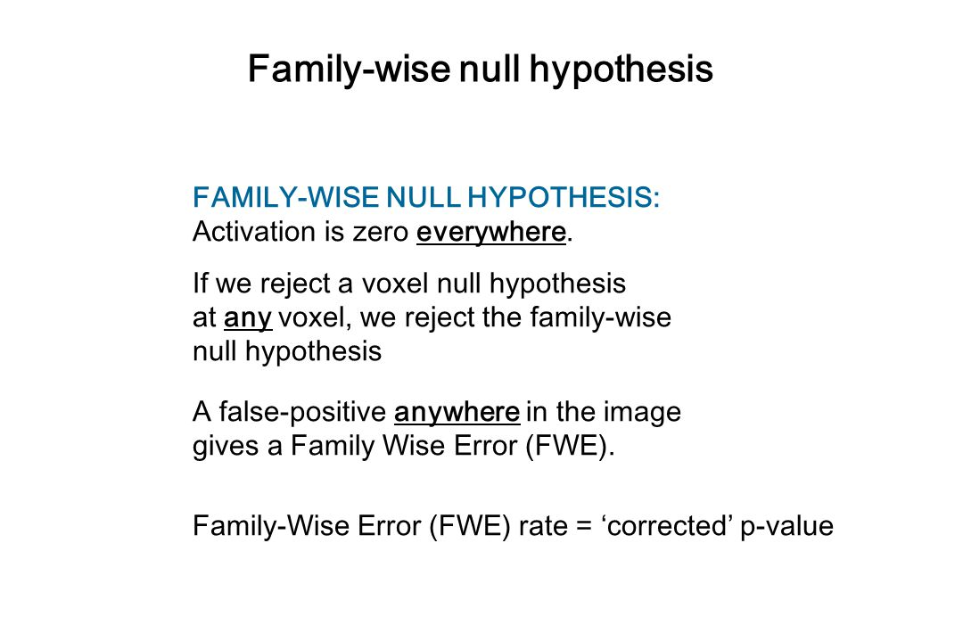 Family-wise null hypothesis FAMILY-WISE NULL HYPOTHESIS: Activation is zero everywhere. If we reject a voxel null hypothesis at any voxel, we reject t