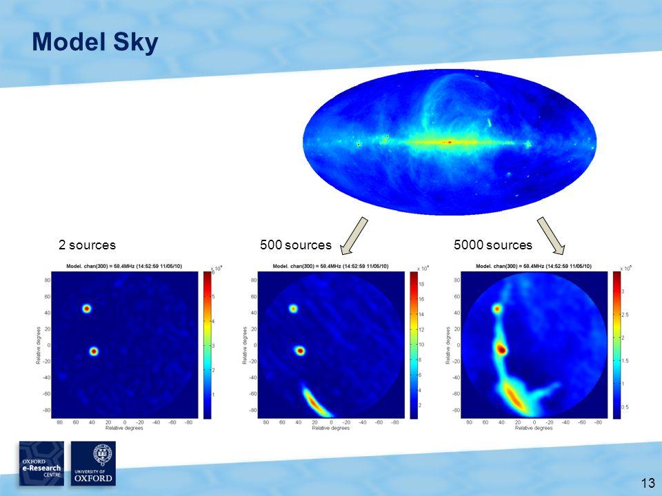 13 Model Sky 2 sources 5000 sources 500 sources
