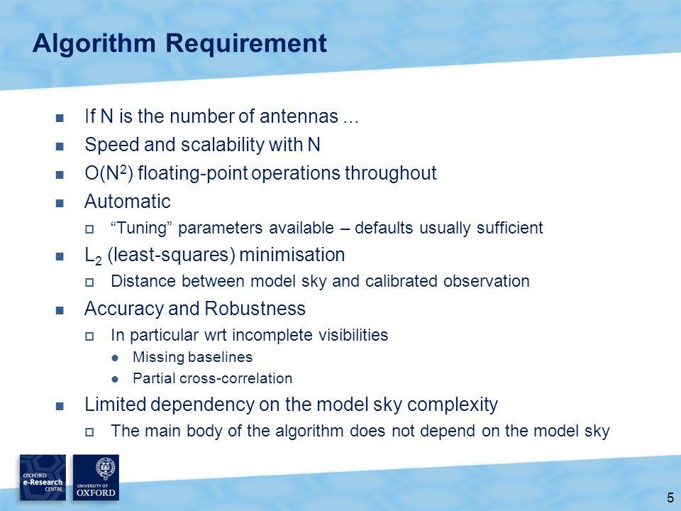 16 Antenna Gains