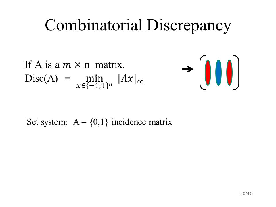 Combinatorial Discrepancy Set system: A = {0,1} incidence matrix 10/40