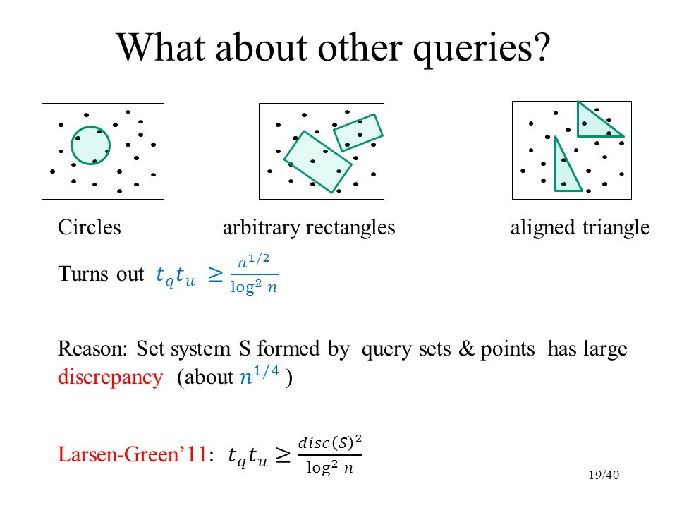 What about other queries? 19/40