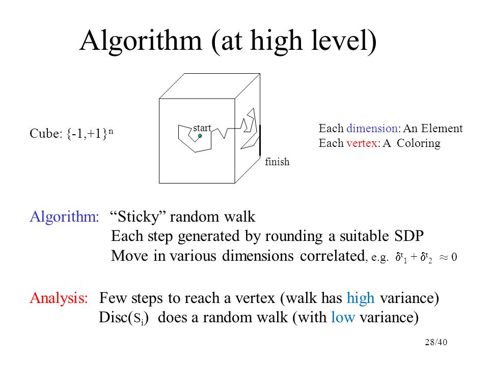 Algorithm (at high level) Cube: {-1,+1} n Analysis: Few steps to reach a vertex (walk has high variance) Disc( S i ) does a random walk (with low vari