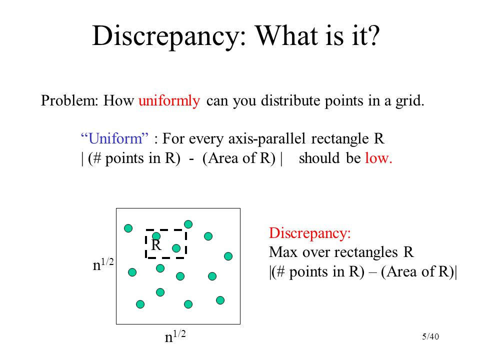 Further Developments Can be derandomized [Bansal-Spencer'11] Our algorithm still uses the Entrpoy method.