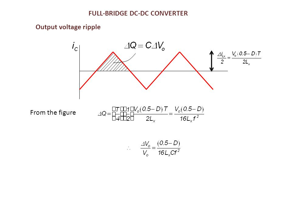 FULL-BRIDGE DC-DC CONVERTER Output voltage ripple From the figure