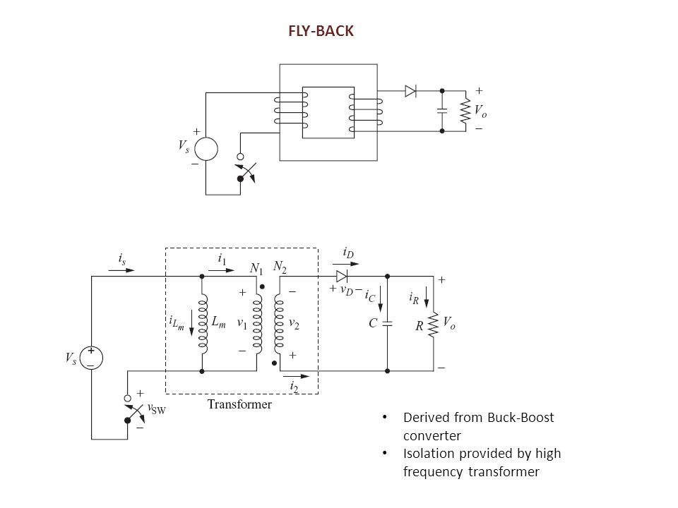 FLY-BACK Derived from Buck-Boost converter Isolation provided by high frequency transformer