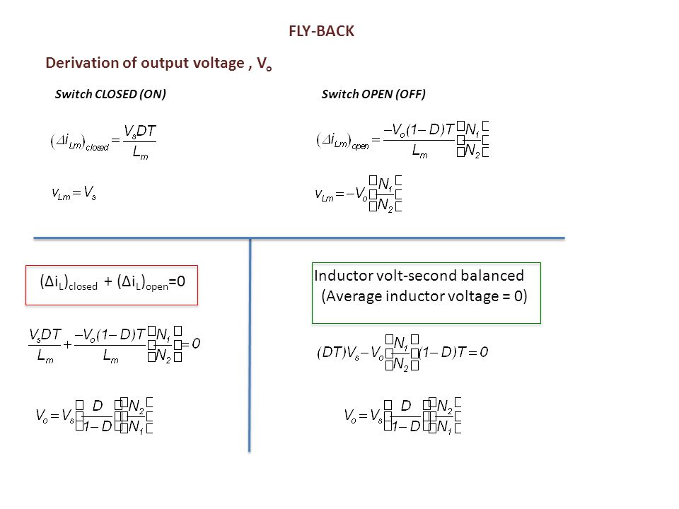 FLY-BACK Switch CLOSED (ON) Derivation of output voltage, V o Switch OPEN (OFF) (Δi L ) closed + (Δi L ) open =0 Inductor volt-second balanced (Averag