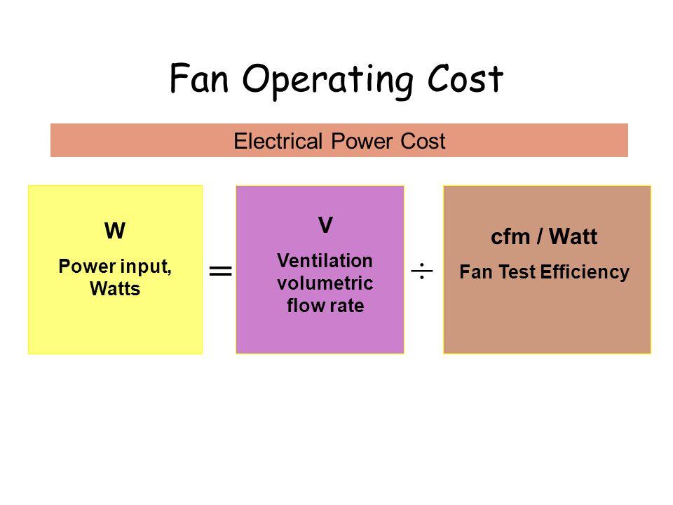 Fan Operating Cost =÷ W Power input, Watts V Ventilation volumetric flow rate cfm / Watt Fan Test Efficiency Electrical Power Cost