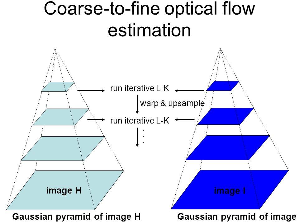 image I image J Gaussian pyramid of image HGaussian pyramid of image I image I image H Coarse-to-fine optical flow estimation run iterative L-K warp &