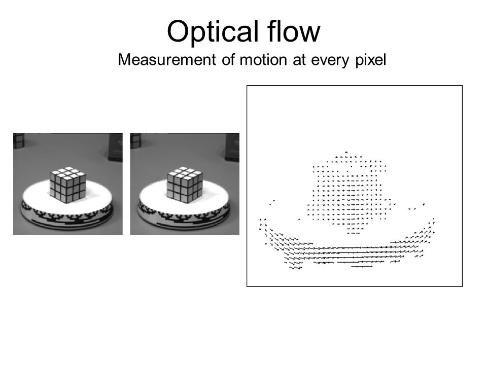 Problem definition: optical flow How to estimate pixel motion from image H to image I.