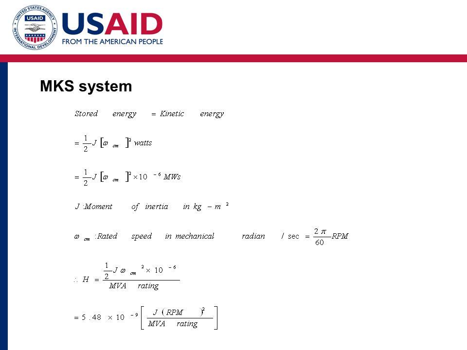 MKS system