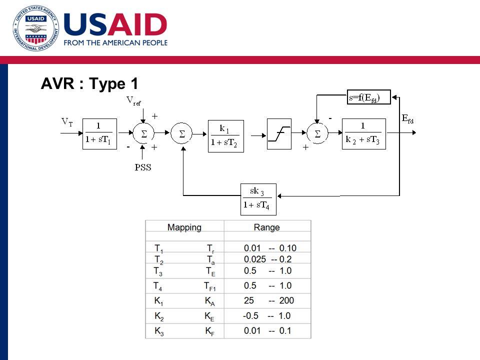 AVR : Type 1