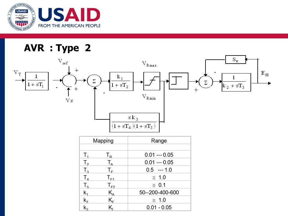 AVR : Type 2