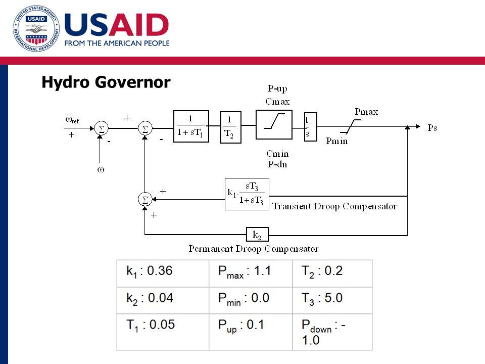Hydro Governor