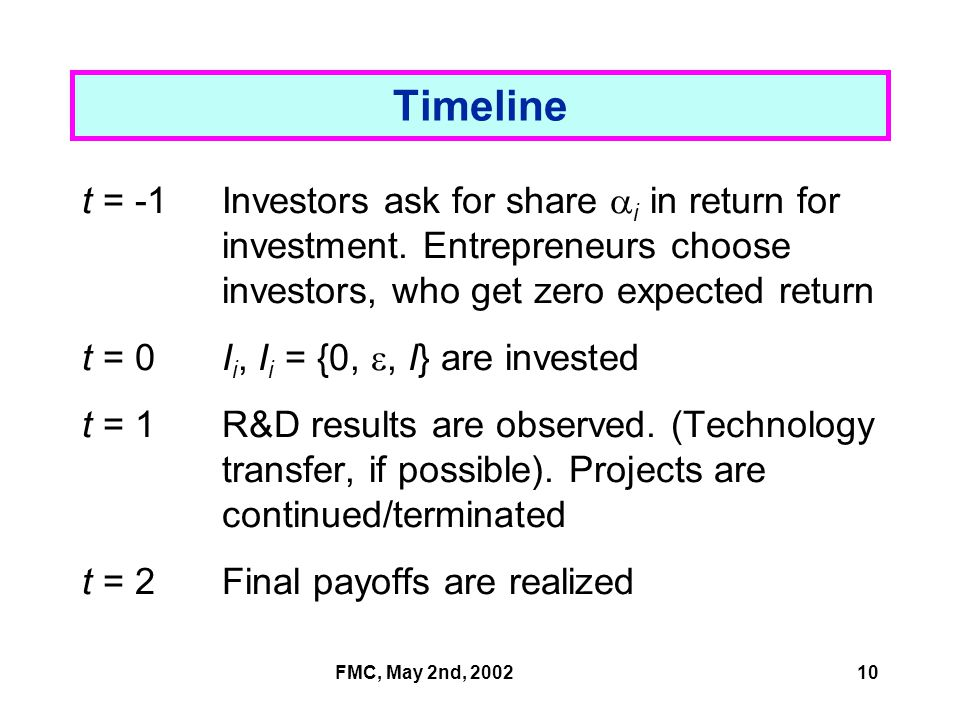 FMC, May 2nd, 200210 Timeline t = -1Investors ask for share  i in return for investment.