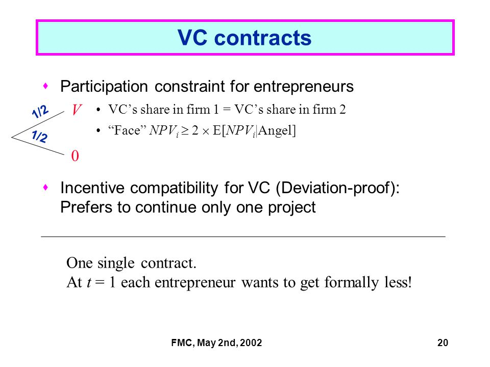 FMC, May 2nd, 200220 VC contracts  Participation constraint for entrepreneurs VC's share in firm 1 = VC's share in firm 2 Face NPV i  2  E[NPV i |Angel]  Incentive compatibility for VC (Deviation-proof): Prefers to continue only one project One single contract.