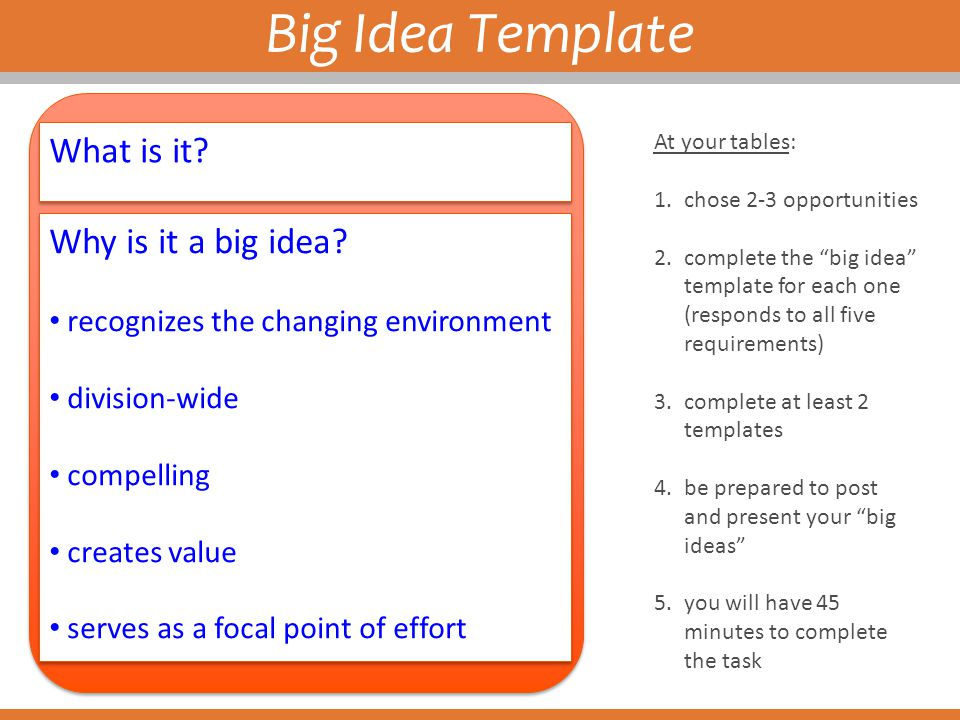 Big Idea Template What is it? Why is it a big idea? recognizes the changing environment division-wide compelling creates value serves as a focal point