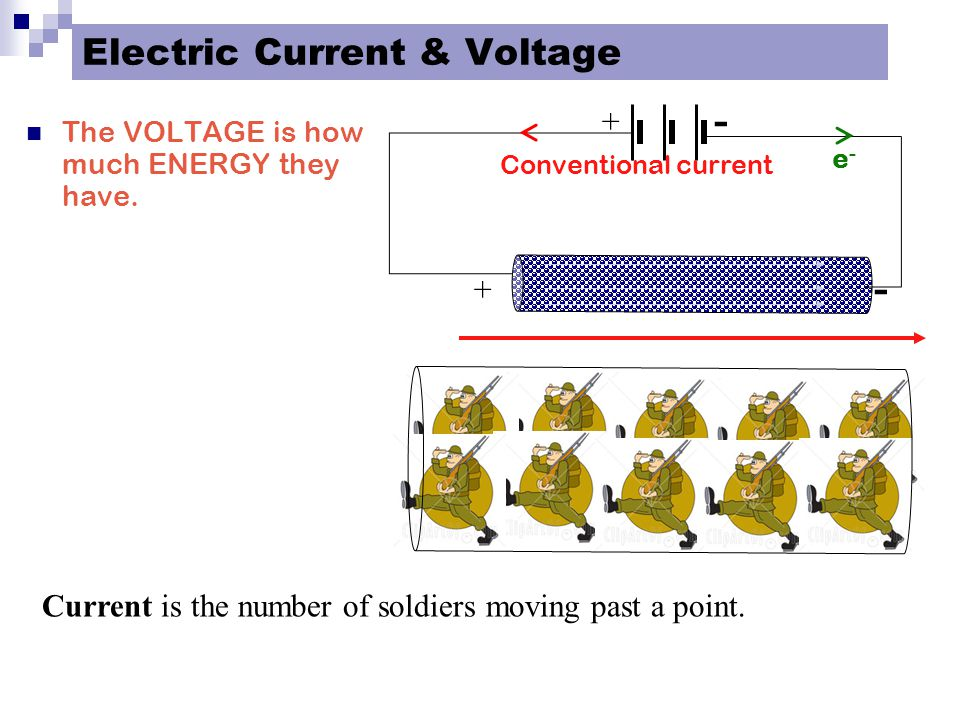 Effects of electric current An electric current that flows in a conductor has a number of effects: 1.