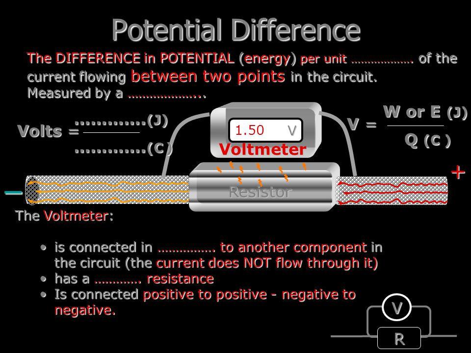 Potential Difference The Voltmeter: is connected in …………….