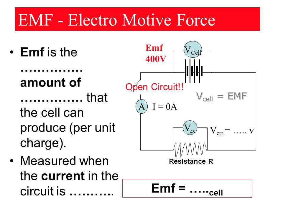 V ex A Resistance R V Cell Emf 400V I = 0A V crt.= …..