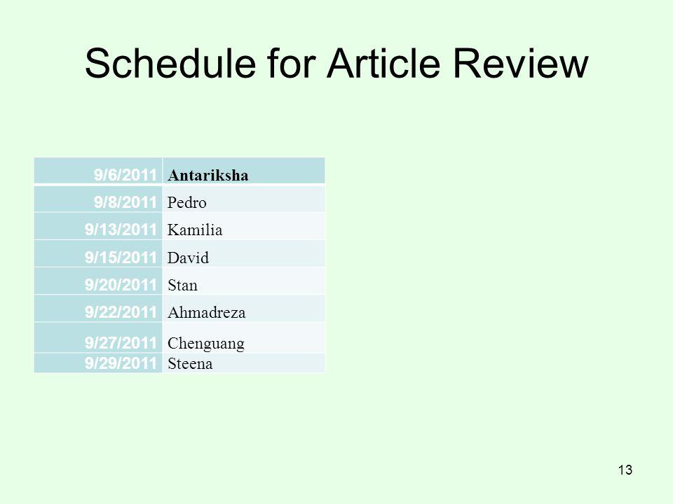 Schedule for Article Review 9/6/2011 Antariksha 9/8/2011 Pedro 9/13/2011 Kamilia 9/15/2011 David 9/20/2011 Stan 9/22/2011 Ahmadreza 9/27/2011 Chenguan