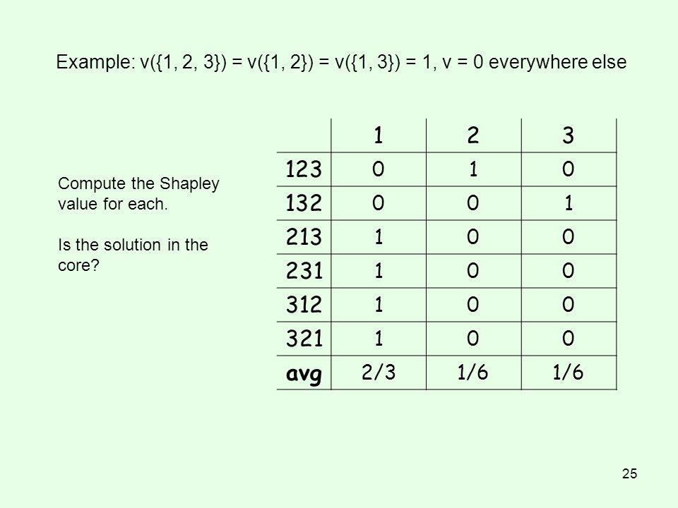 25 Example: v({1, 2, 3}) = v({1, 2}) = v({1, 3}) = 1, v = 0 everywhere else 123 123 010 132 001 213 100 231 100 312 100 321 100 avg 2/31/6 Compute the