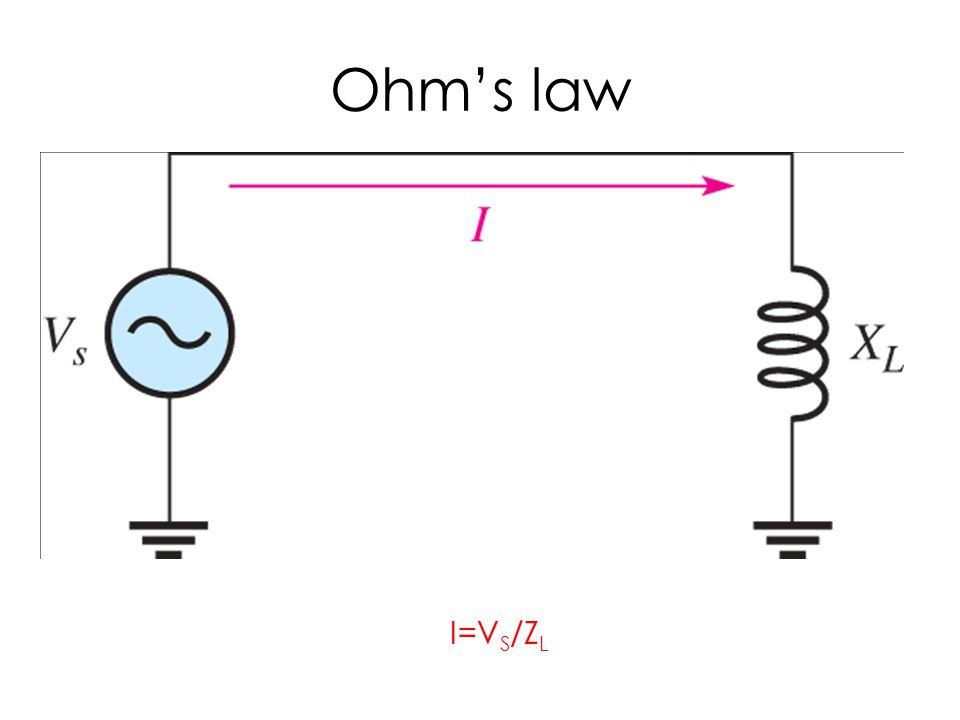 Ohm's law I=V S /Z L